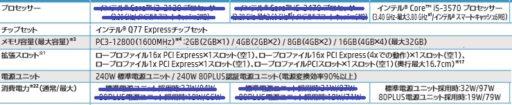 PCのスペック表