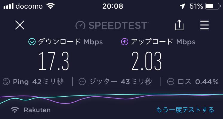 札幌市内住宅街の20:08の速度